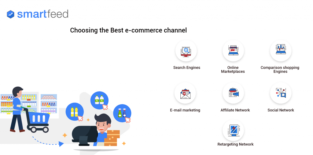 best-ecommerce-channels