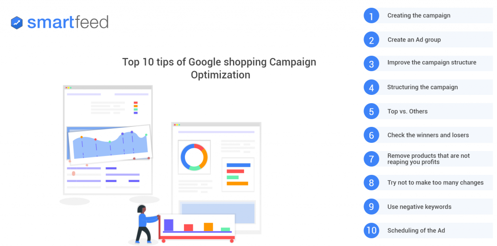 best-google-shopping-campaign-optimisation
