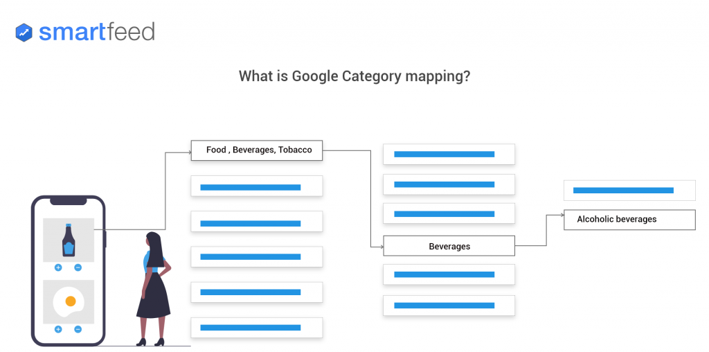 google-category-mapping