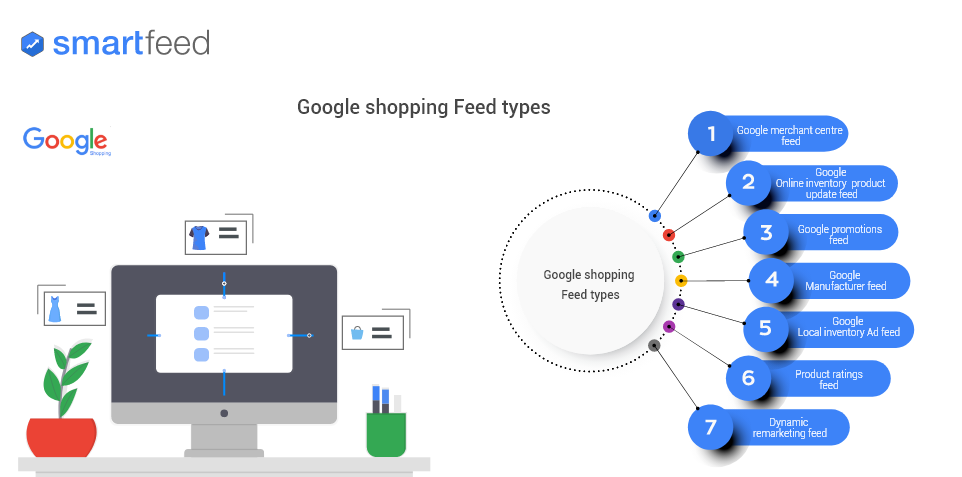 google-shopping-feed-types