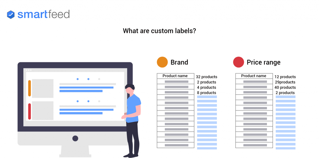 what-are-custom-labels